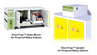 Filtration System for Fireproof Cabinets